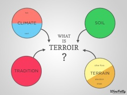 Terroir Battle?  You Know What Side I'm On!