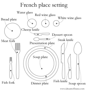 french-place-setting-diagram